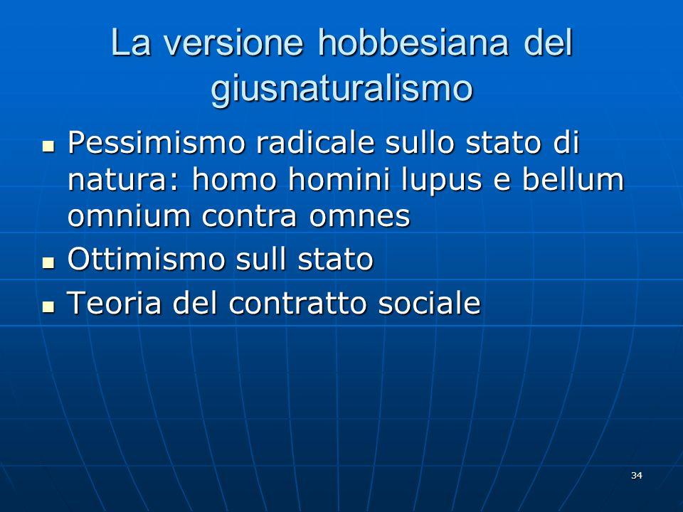 La versione hobbesiana del giusnaturalismo