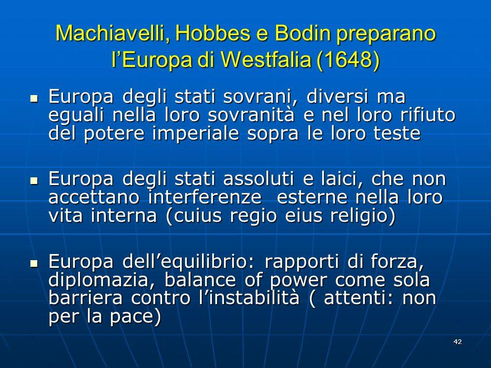 Machiavelli, Hobbes e Bodin preparano l'Europa di Westfalia (1648)