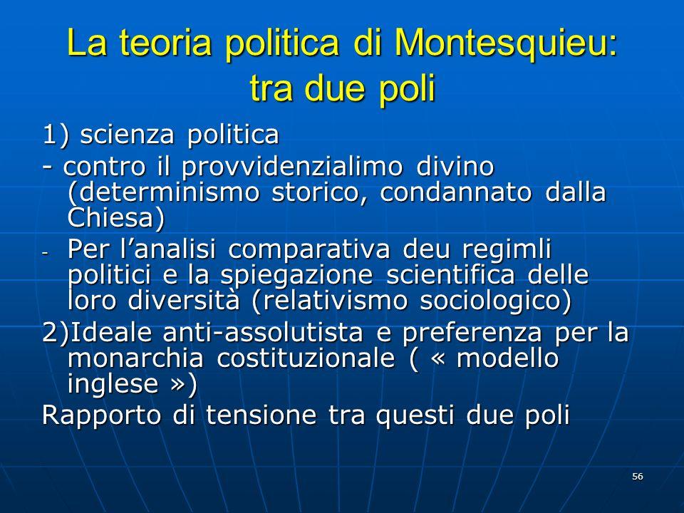 La teoria politica di Montesquieu: tra due poli