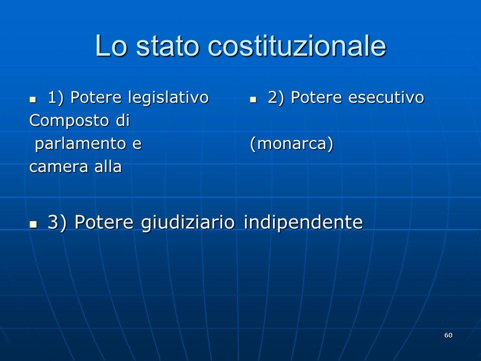 Lo stato costituzionale