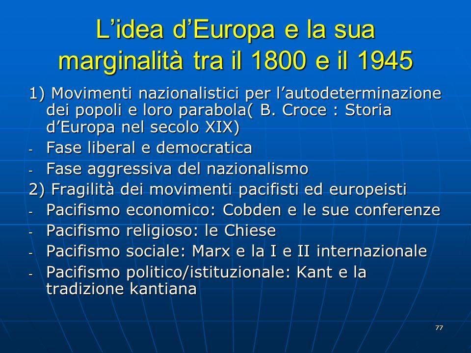 L'idea d'Europa e la sua marginalità tra il 1800 e il 1945