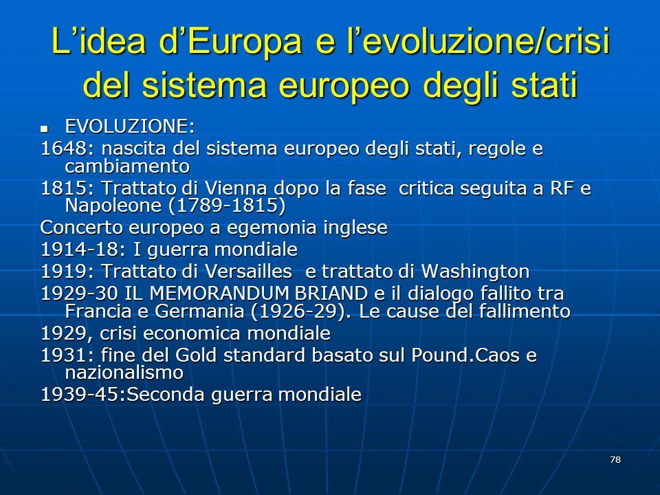 L'idea d'Europa e l'evoluzione/crisi del sistema europeo degli stati