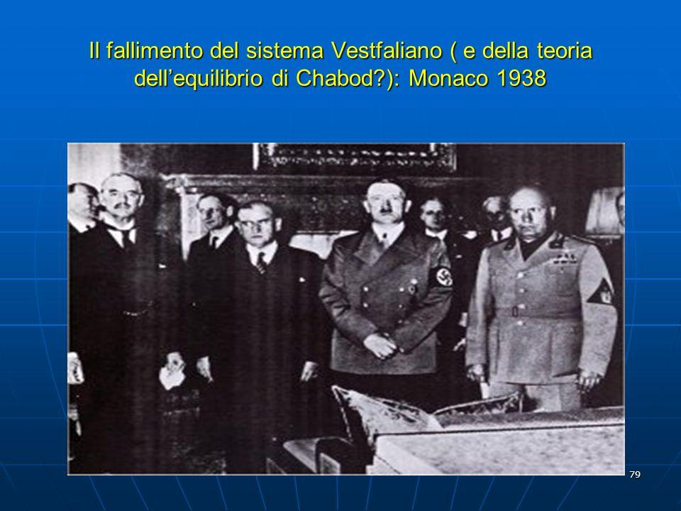 Il fallimento del sistema Vestfaliano ( e della teoria dell'equilibrio di Chabod ): Monaco 1938