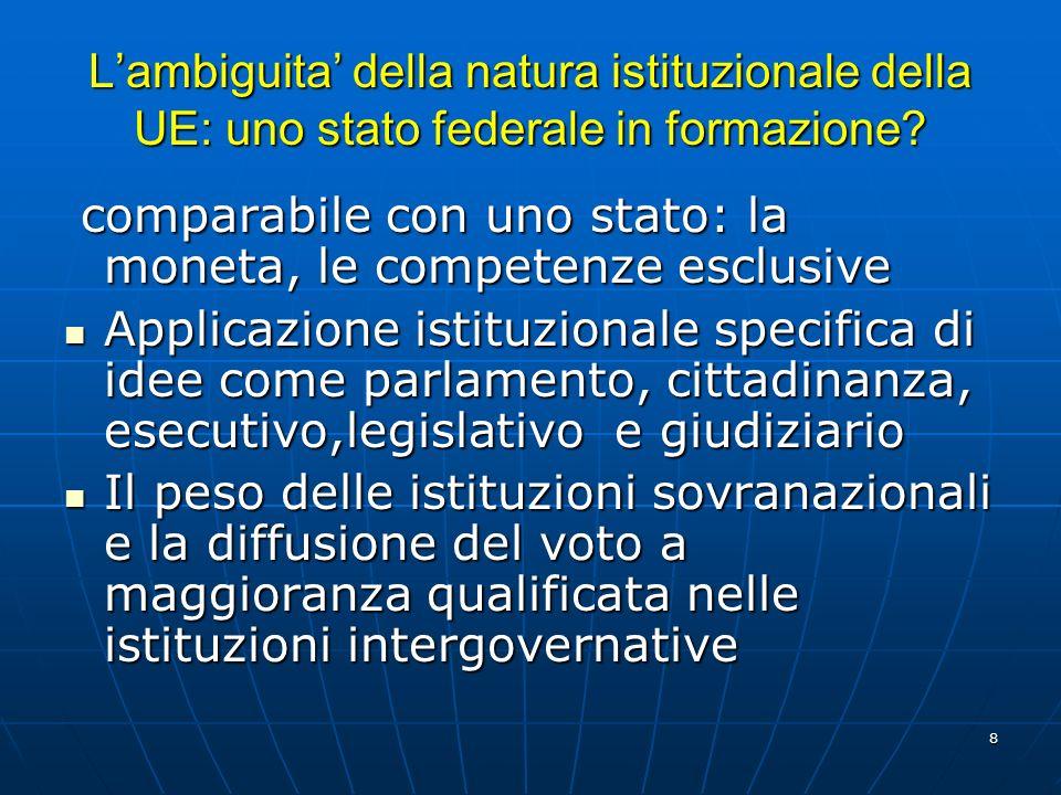 L'ambiguita' della natura istituzionale della UE: uno stato federale in formazione