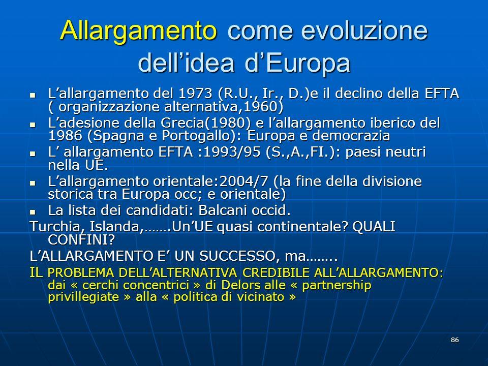 Allargamento come evoluzione dell'idea d'Europa