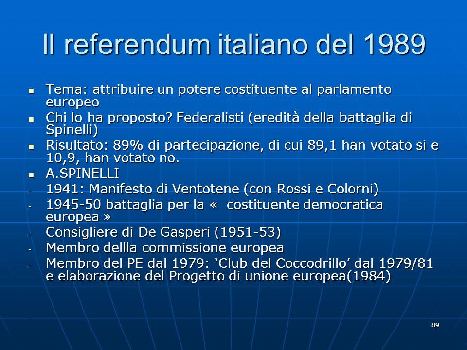 Il referendum italiano del 1989