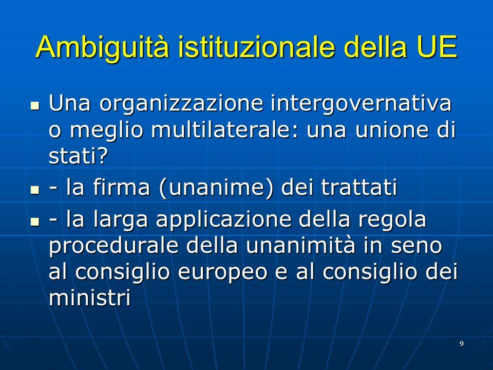 Ambiguità istituzionale della UE