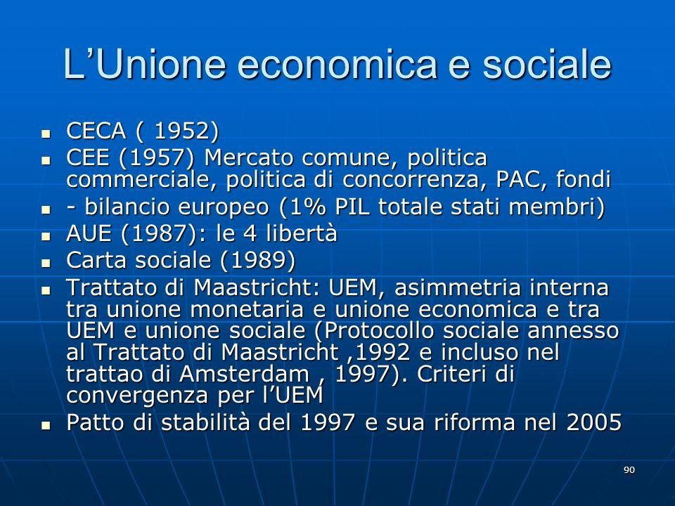 L'Unione economica e sociale