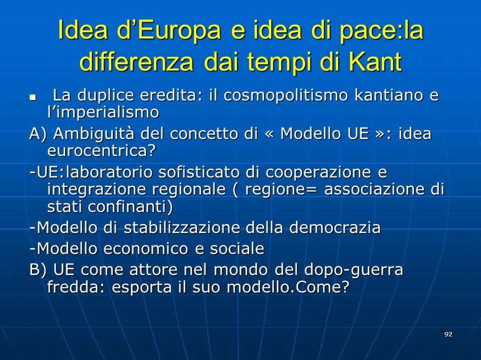 Idea d'Europa e idea di pace:la differenza dai tempi di Kant