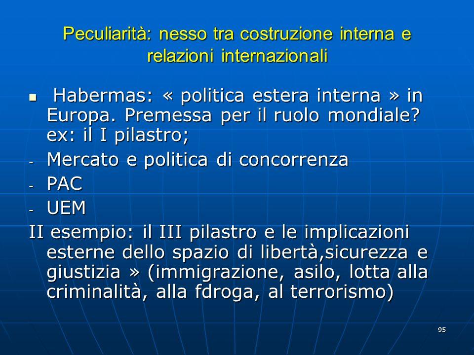 Peculiarità: nesso tra costruzione interna e relazioni internazionali