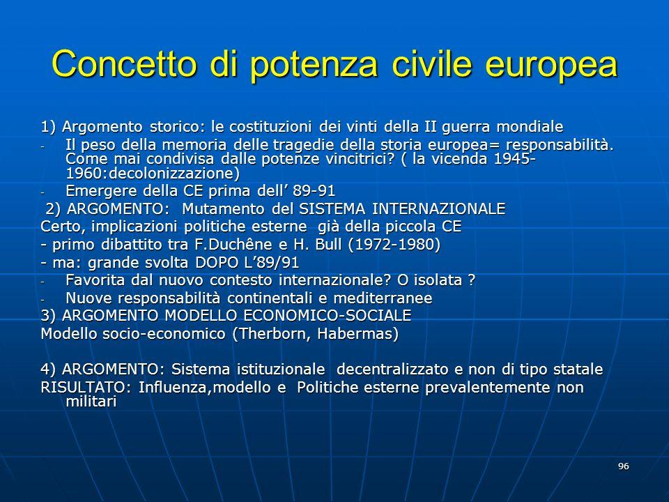 Concetto di potenza civile europea