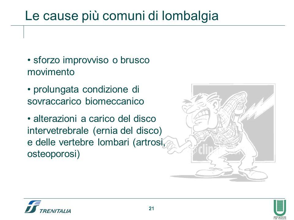 Le cause più comuni di lombalgia