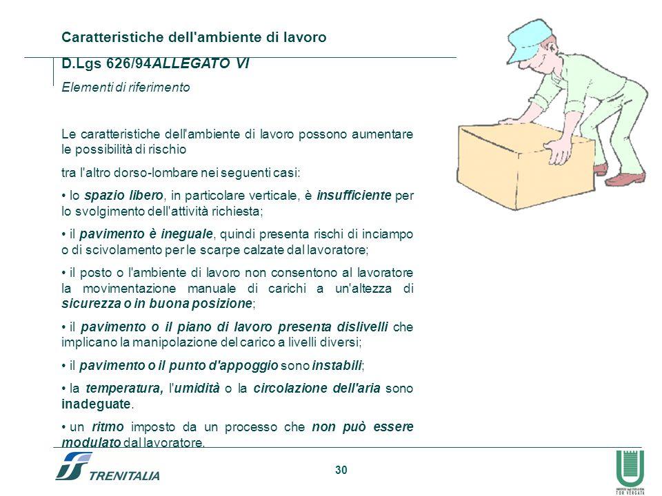Caratteristiche dell ambiente di lavoro D.Lgs 626/94ALLEGATO VI