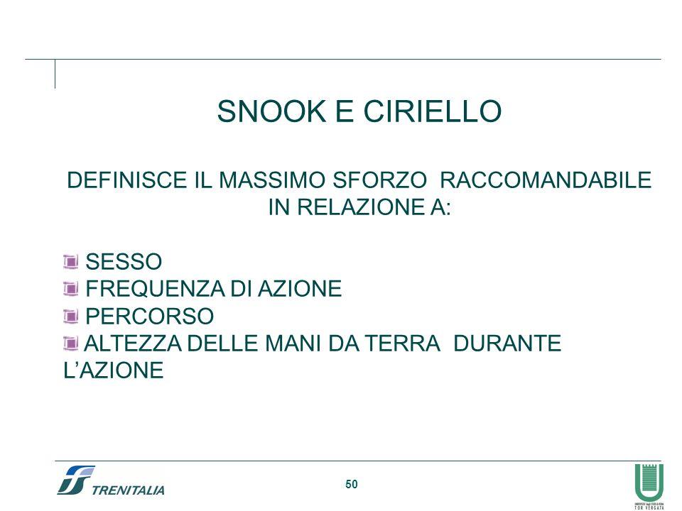 DEFINISCE IL MASSIMO SFORZO RACCOMANDABILE IN RELAZIONE A: