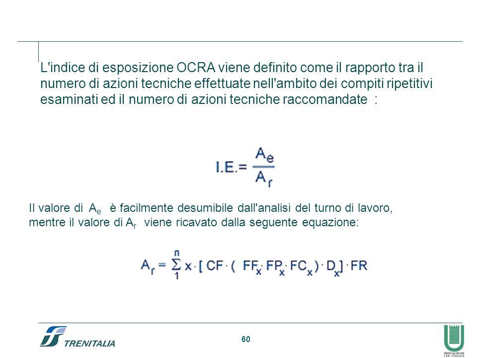 L indice di esposizione OCRA viene definito come il rapporto tra il numero di azioni tecniche effettuate nell ambito dei compiti ripetitivi esaminati ed il numero di azioni tecniche raccomandate :