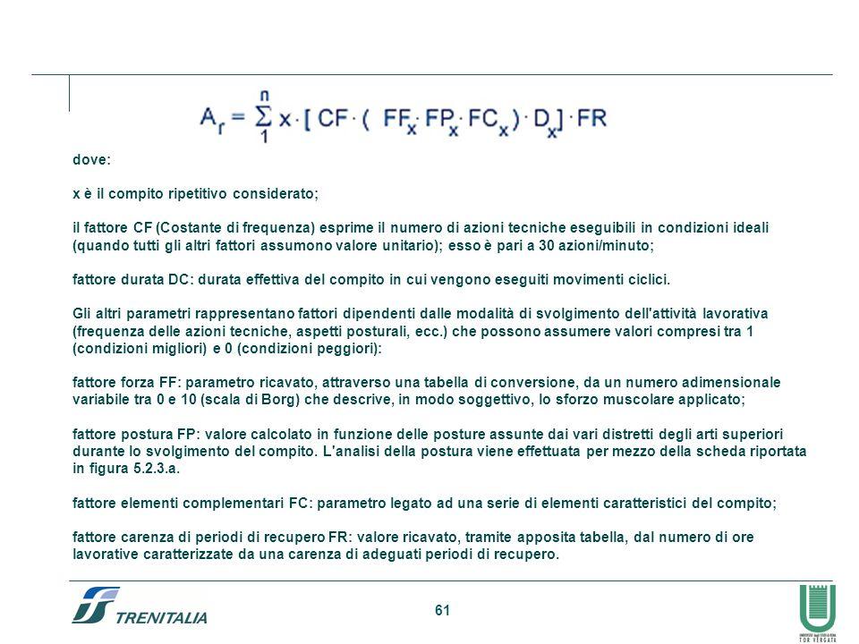 dove: x è il compito ripetitivo considerato; il fattore CF (Costante di frequenza) esprime il numero di azioni tecniche eseguibili in condizioni ideali (quando tutti gli altri fattori assumono valore unitario); esso è pari a 30 azioni/minuto; fattore durata DC: durata effettiva del compito in cui vengono eseguiti movimenti ciclici.