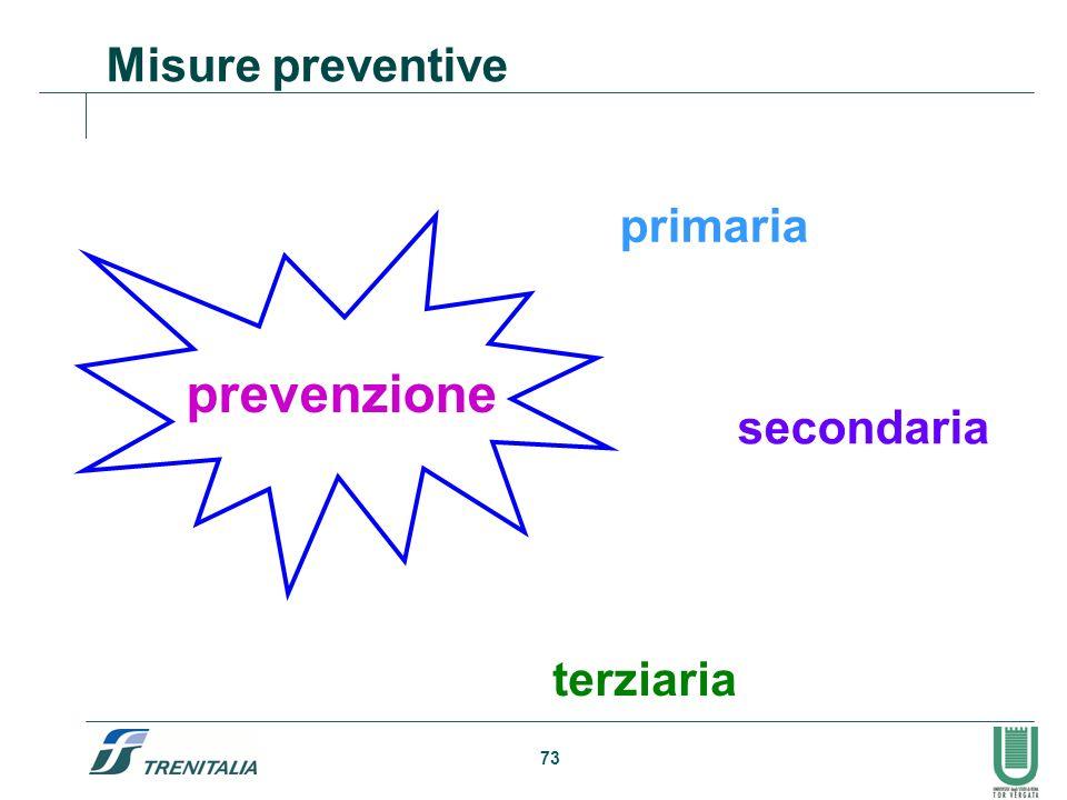 Misure preventive primaria prevenzione secondaria terziaria