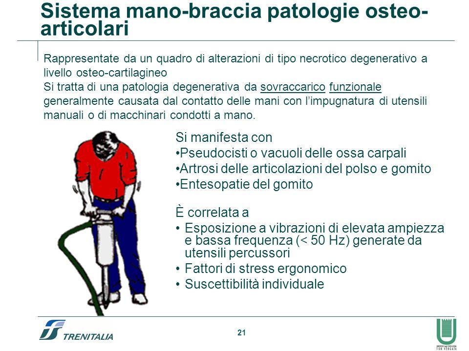 Sistema mano-braccia patologie osteo-articolari