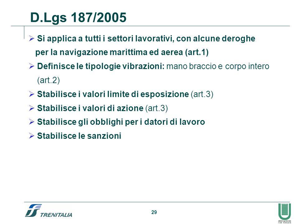 D.Lgs 187/2005 Si applica a tutti i settori lavorativi, con alcune deroghe. per la navigazione marittima ed aerea (art.1)