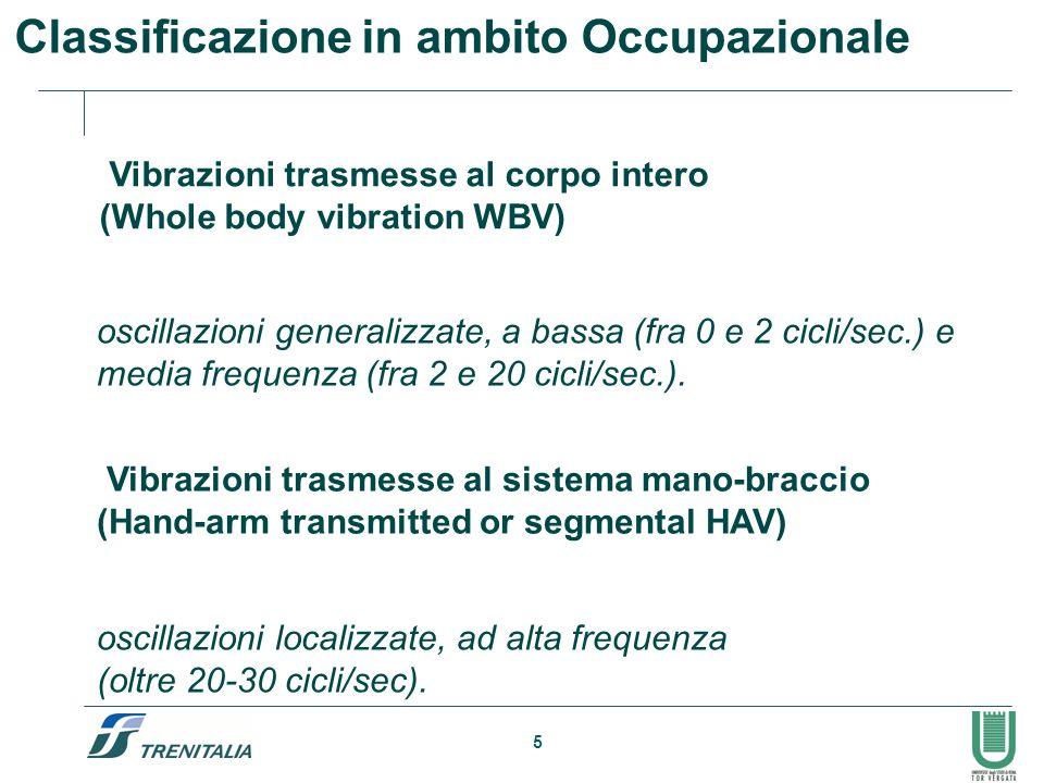 Classificazione in ambito Occupazionale