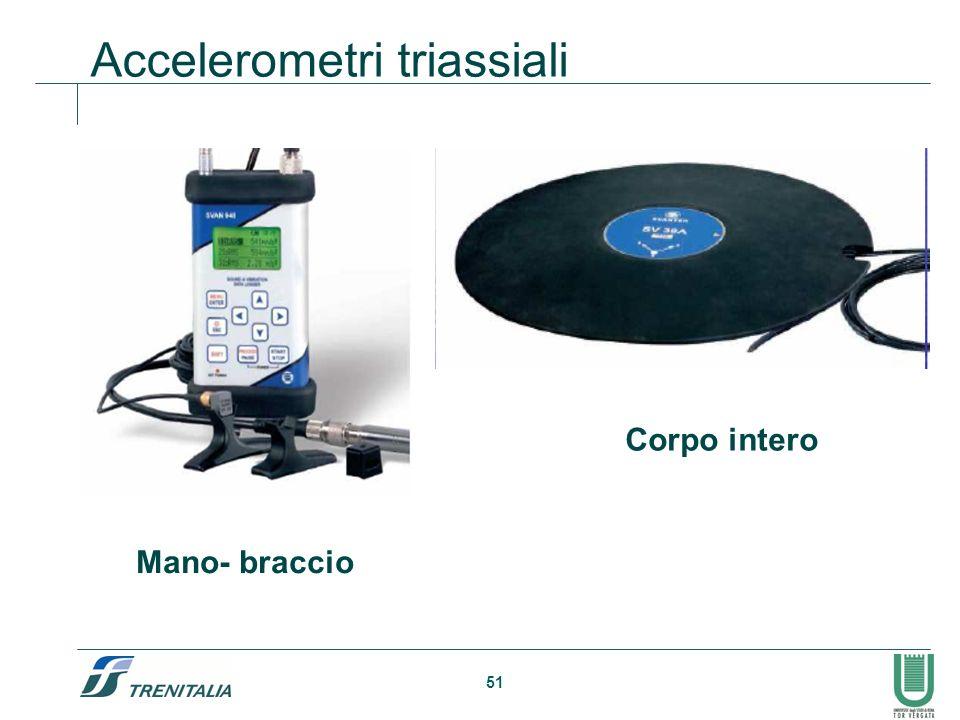 Accelerometri triassiali