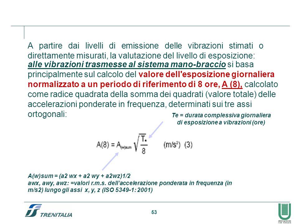Te = durata complessiva giornaliera di esposizione a vibrazioni (ore)