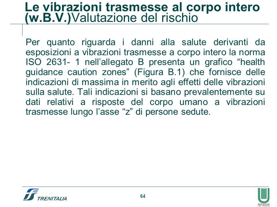 Le vibrazioni trasmesse al corpo intero (w. B. V