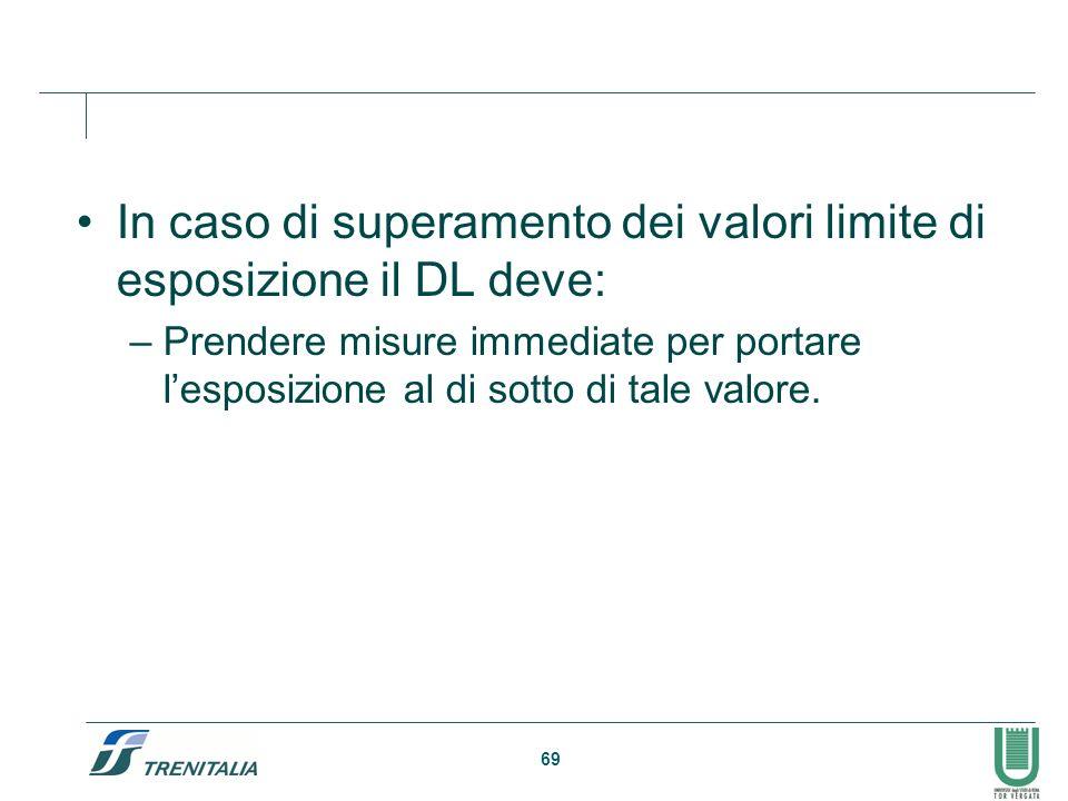 In caso di superamento dei valori limite di esposizione il DL deve: