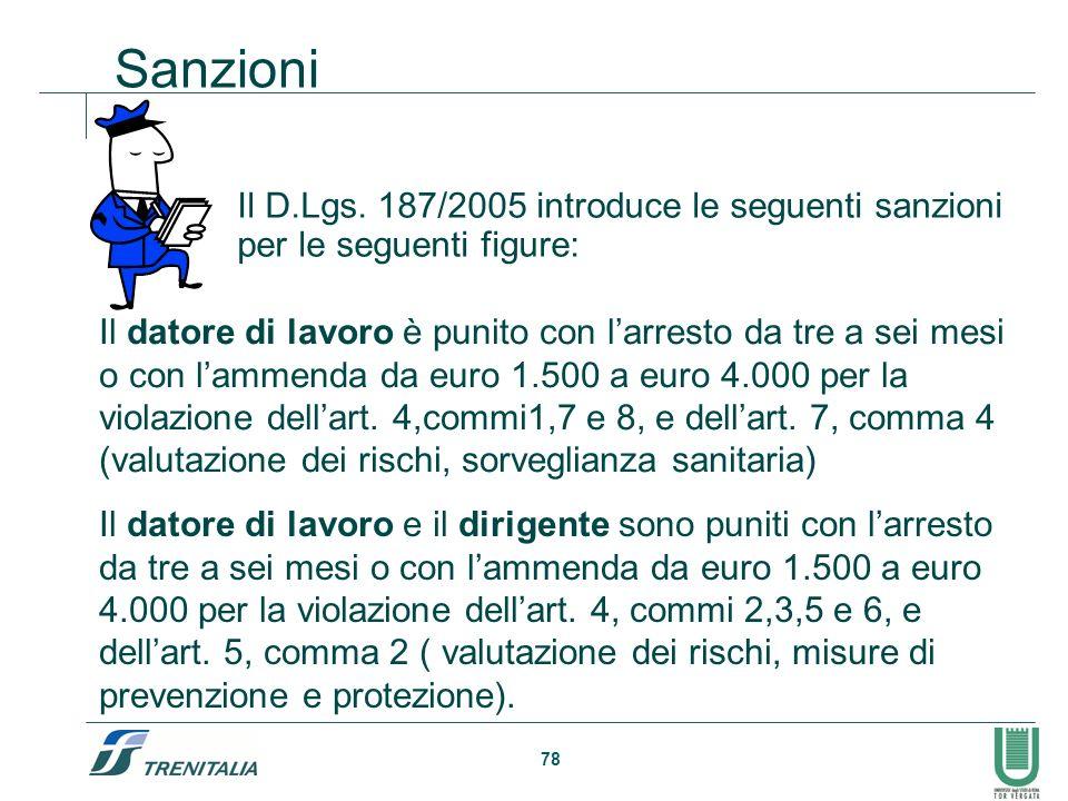 Sanzioni Il D.Lgs. 187/2005 introduce le seguenti sanzioni per le seguenti figure:
