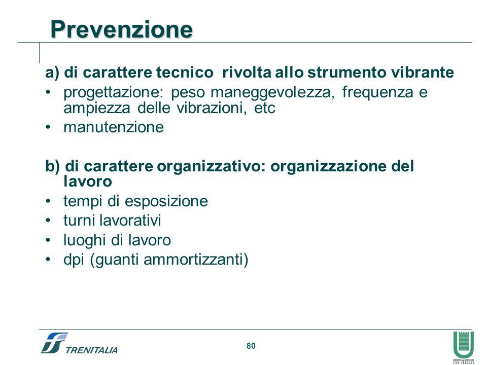 Prevenzione a) di carattere tecnico rivolta allo strumento vibrante