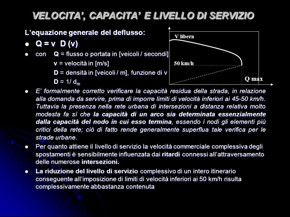 VELOCITA', CAPACITA' E LIVELLO DI SERVIZIO