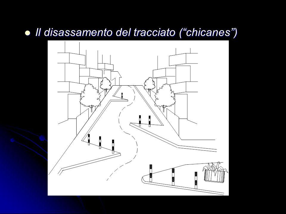 Il disassamento del tracciato ( chicanes )