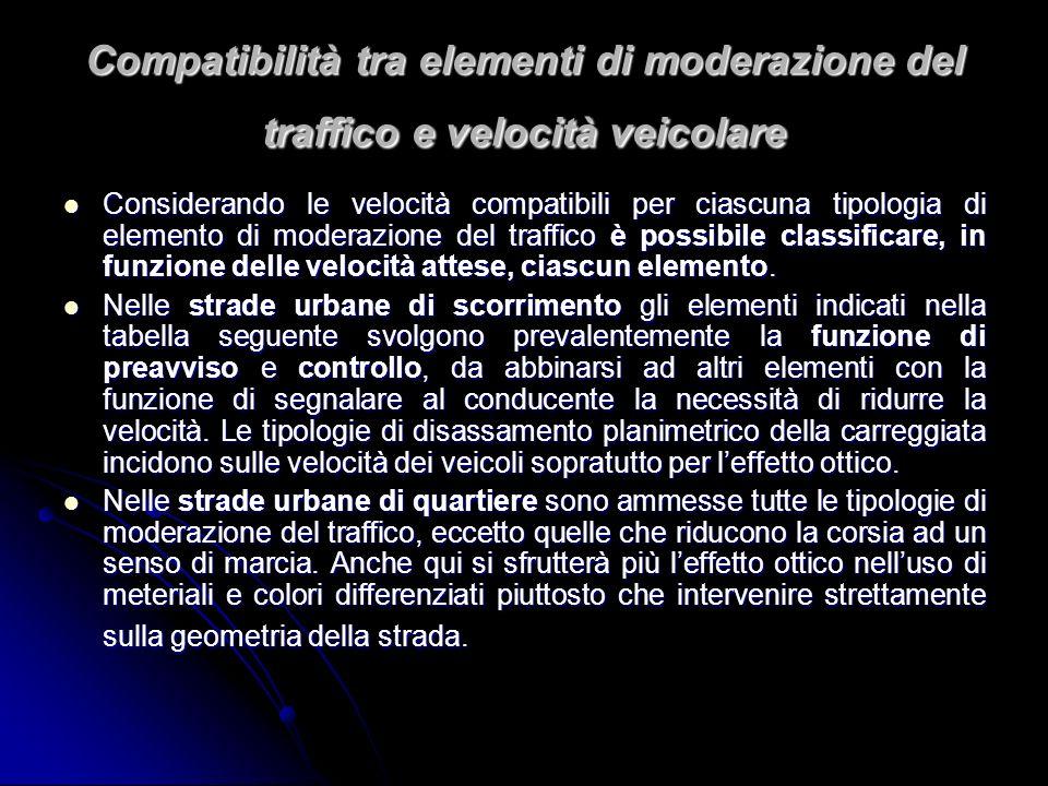 Compatibilità tra elementi di moderazione del traffico e velocità veicolare