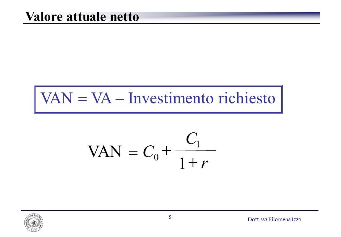 VAN = VA – Investimento richiesto