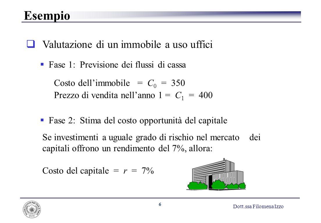 Corso di finanza aziendale ppt scaricare for Stima del costo portico
