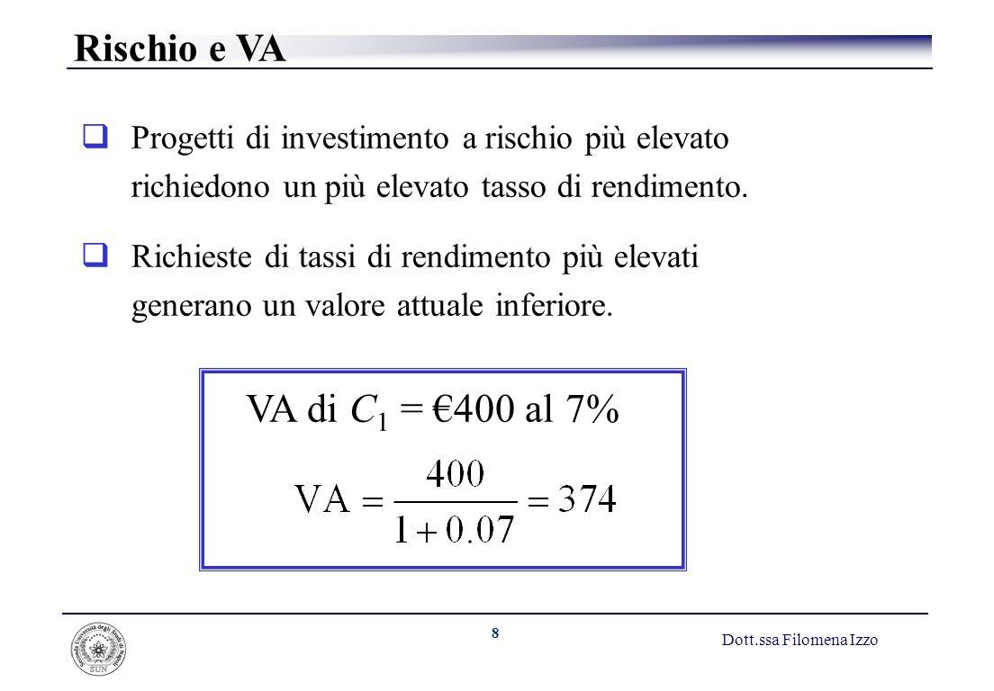 VA di C1 = €400 al 7% Rischio e VA