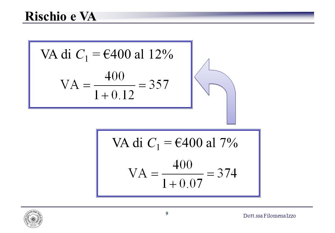 VA di C1 = €400 al 12% VA di C1 = €400 al 7% Rischio e VA