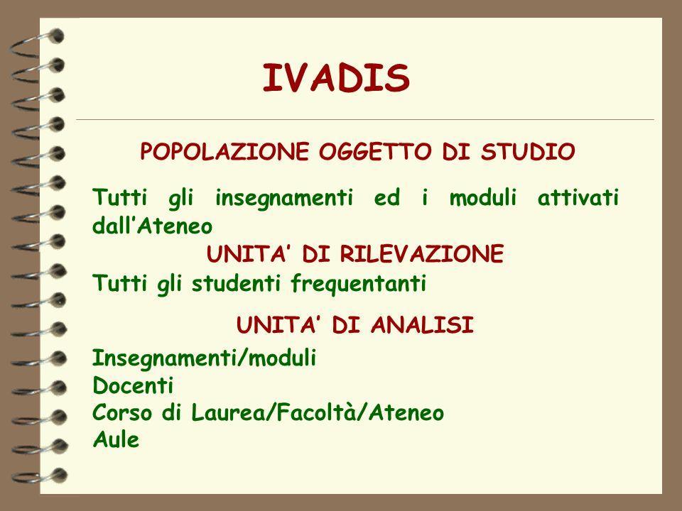 POPOLAZIONE OGGETTO DI STUDIO