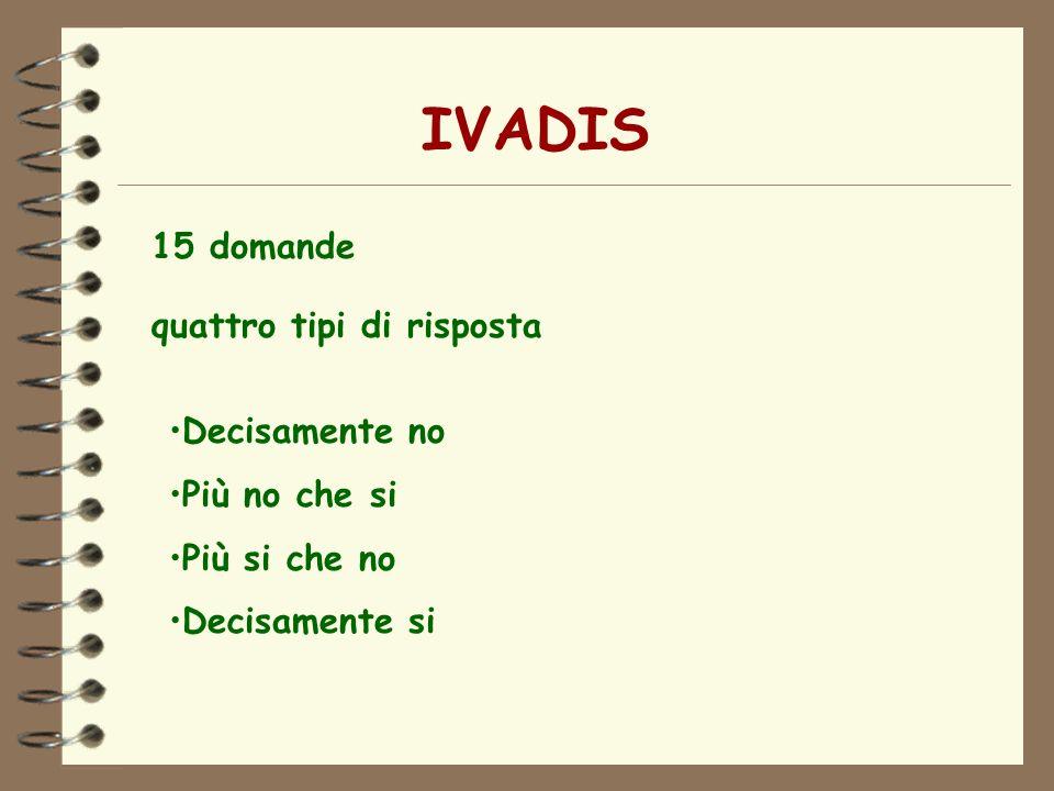 IVADIS 15 domande quattro tipi di risposta Decisamente no