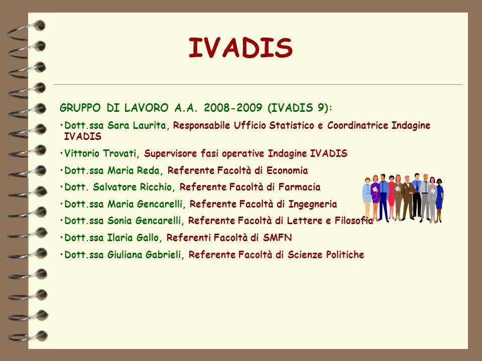 IVADIS GRUPPO DI LAVORO A.A. 2008-2009 (IVADIS 9):