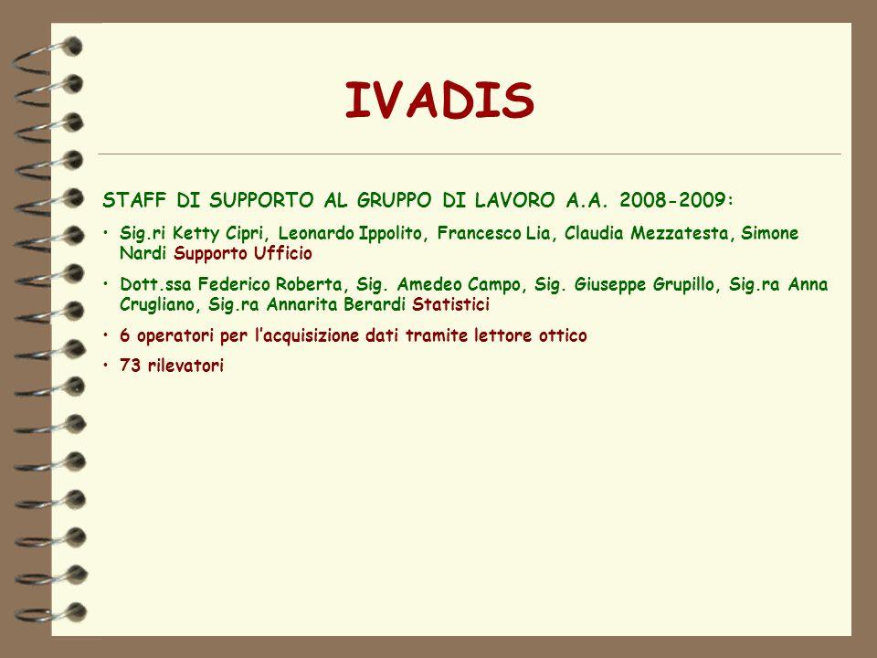 IVADIS STAFF DI SUPPORTO AL GRUPPO DI LAVORO A.A. 2008-2009: