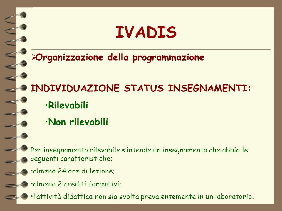 IVADIS Organizzazione della programmazione