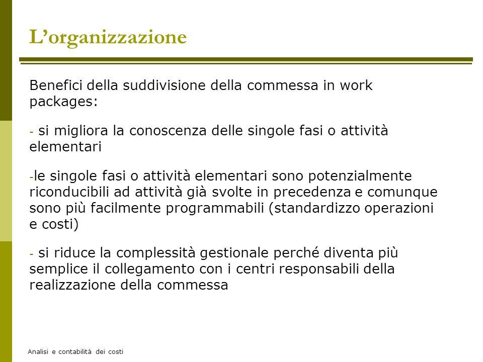 L'organizzazioneBenefici della suddivisione della commessa in work packages: si migliora la conoscenza delle singole fasi o attività elementari.