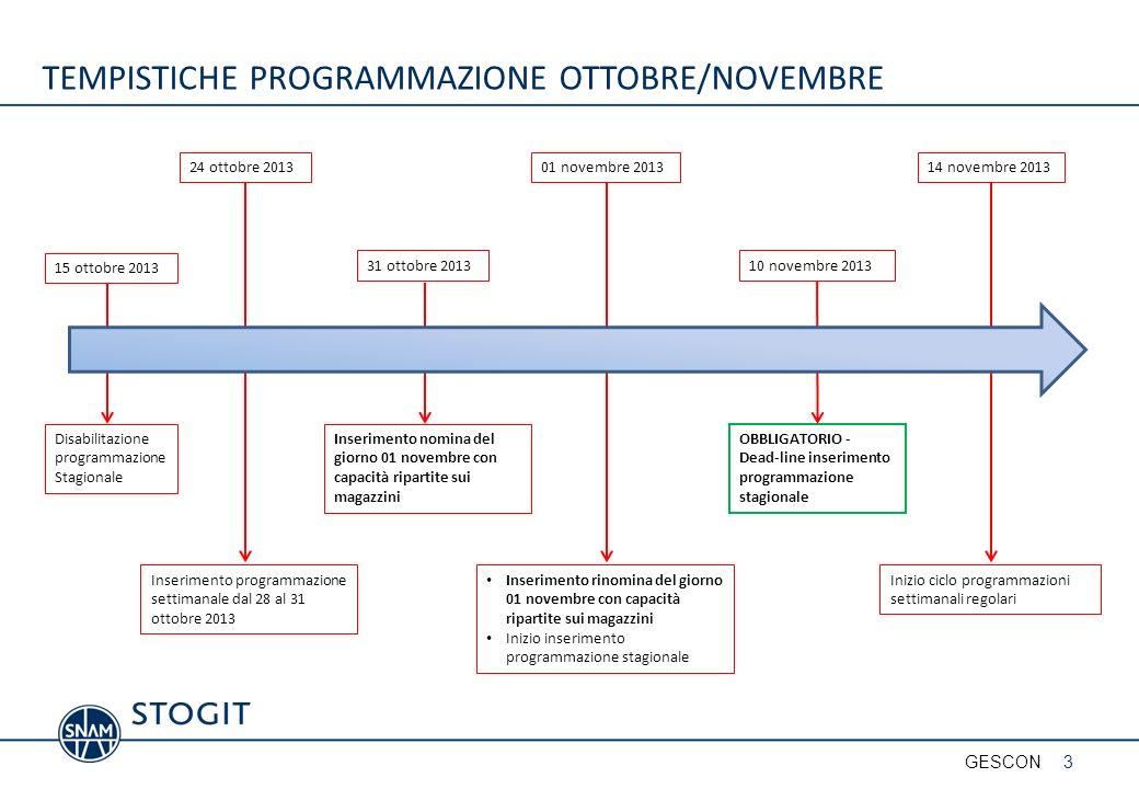 TEMPISTICHE PROGRAMMAZIONE OTTOBRE/NOVEMBRE