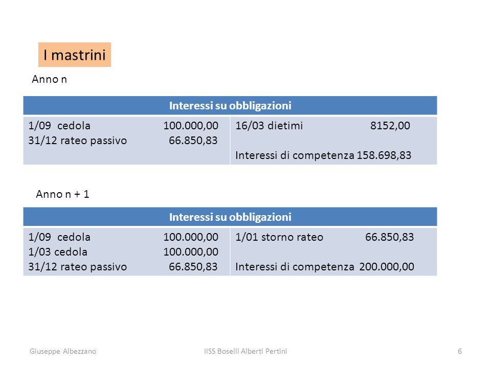 Interessi su obbligazioni Interessi su obbligazioni