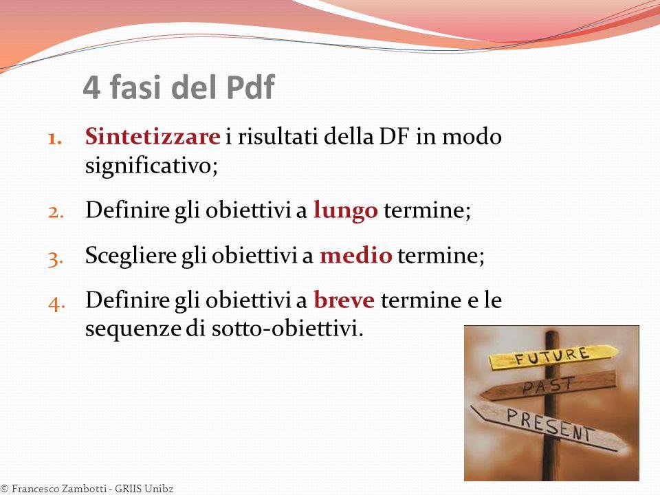 4 fasi del Pdf Sintetizzare i risultati della DF in modo significativo; Definire gli obiettivi a lungo termine;