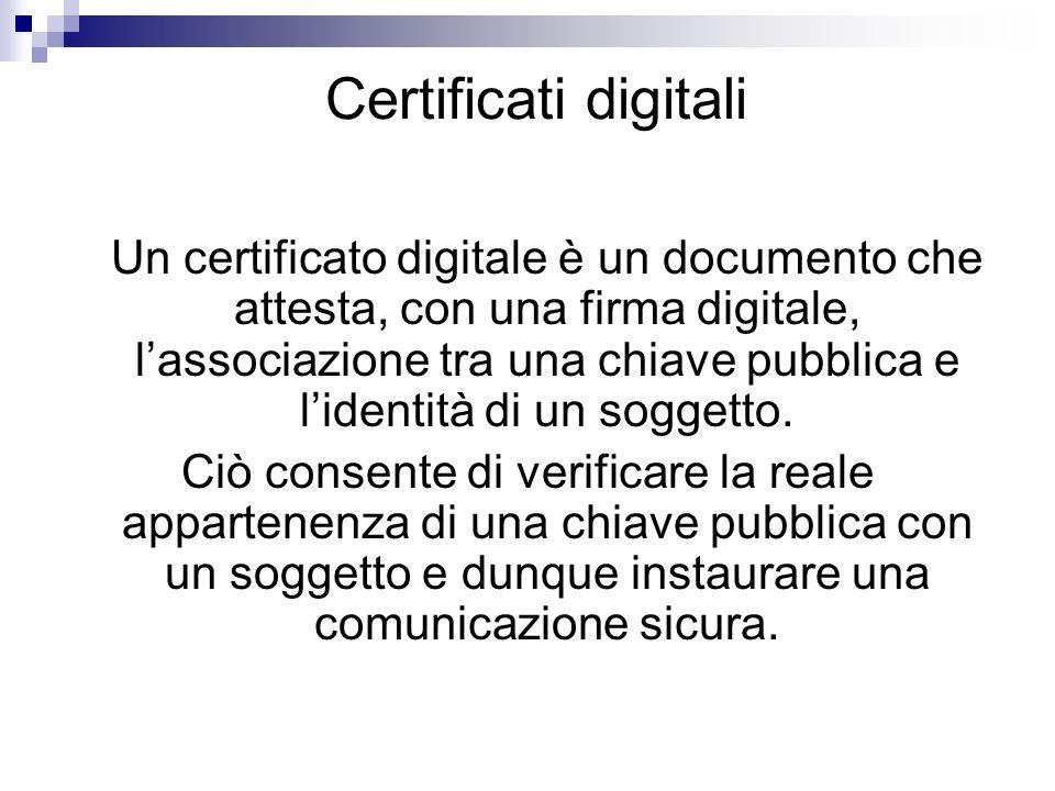 Certificati digitali