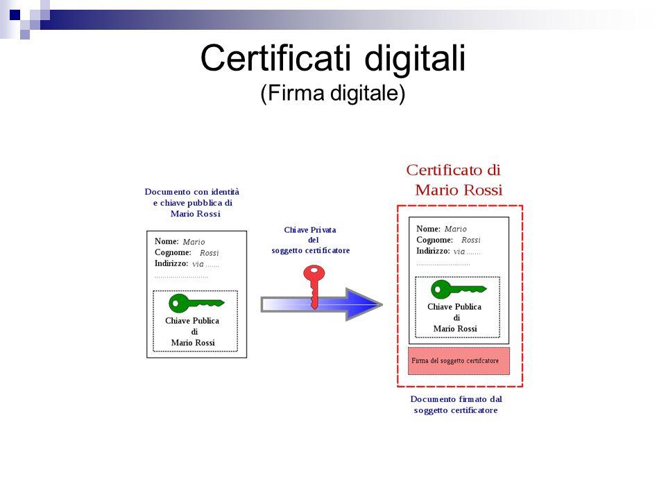 Certificati digitali (Firma digitale)