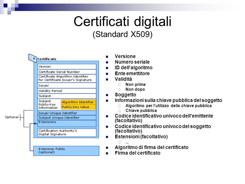 Certificati digitali (Standard X509)