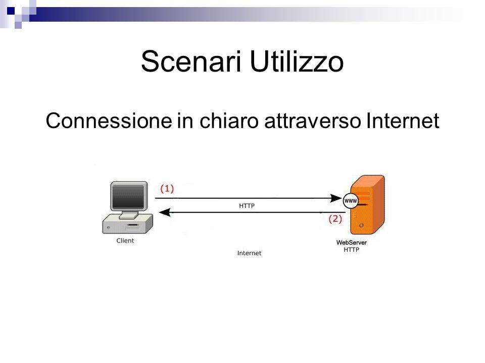 Connessione in chiaro attraverso Internet